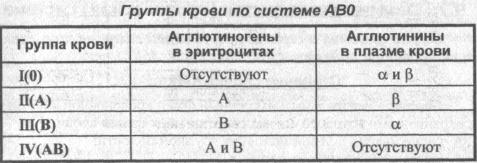 gruppa-krovi-po-sisteme-av0