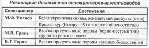 nekotoryie-dostizheniya-selektsionerov-zhivotnovodov